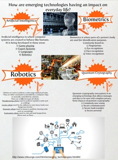 how are emerging technologies having an impact on everyday