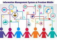 Information Management at Freedom Middle's thumbnail