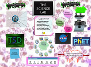 The Science Lab (Science)'s thumbnail