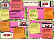 Diversity in Gifted Education's thumbnail