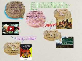 ABORIGINAL CULTURE AND LITERACY
