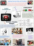 Applying Classroom Rules and Procedures's thumbnail