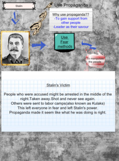 Stalin's project