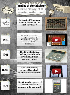Timeline of the Calculator