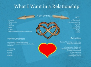What I Want in A Relationship - Nick 5B