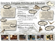 Directors, Religious Activites and Education's thumbnail