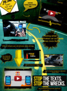 TEXTING WHILE DRIVING's thumbnail