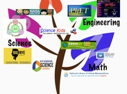 STEM Resources for Elementary's thumbnail