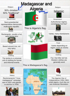 Madagascar and Algeria