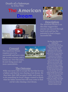 The American Dream Finished