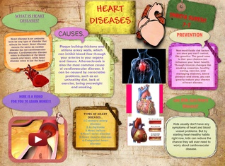 Hearth diseases