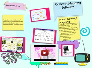Concept Mapping Bethany Savarese