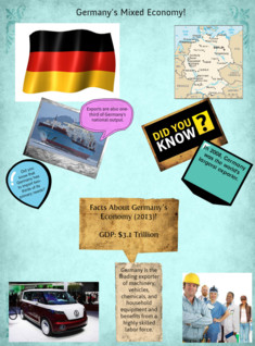 The Economic System of Germany!