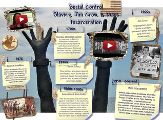 Forms of Social Control