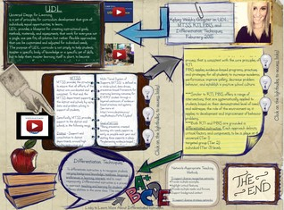UDL: Universal Desing for Learning
