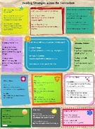 Reading Strategies across the Curriculum's thumbnail