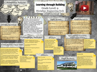 Learning Throught Building