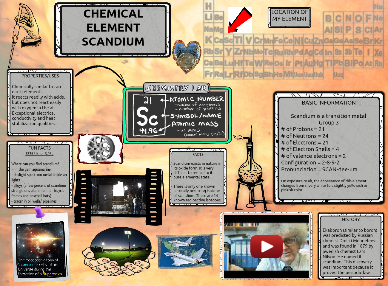 Chemical Element - Scandium
