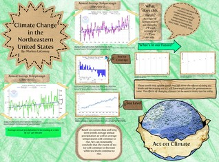 Climate Change in the Northeastern United States