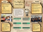 The Right to Education's thumbnail