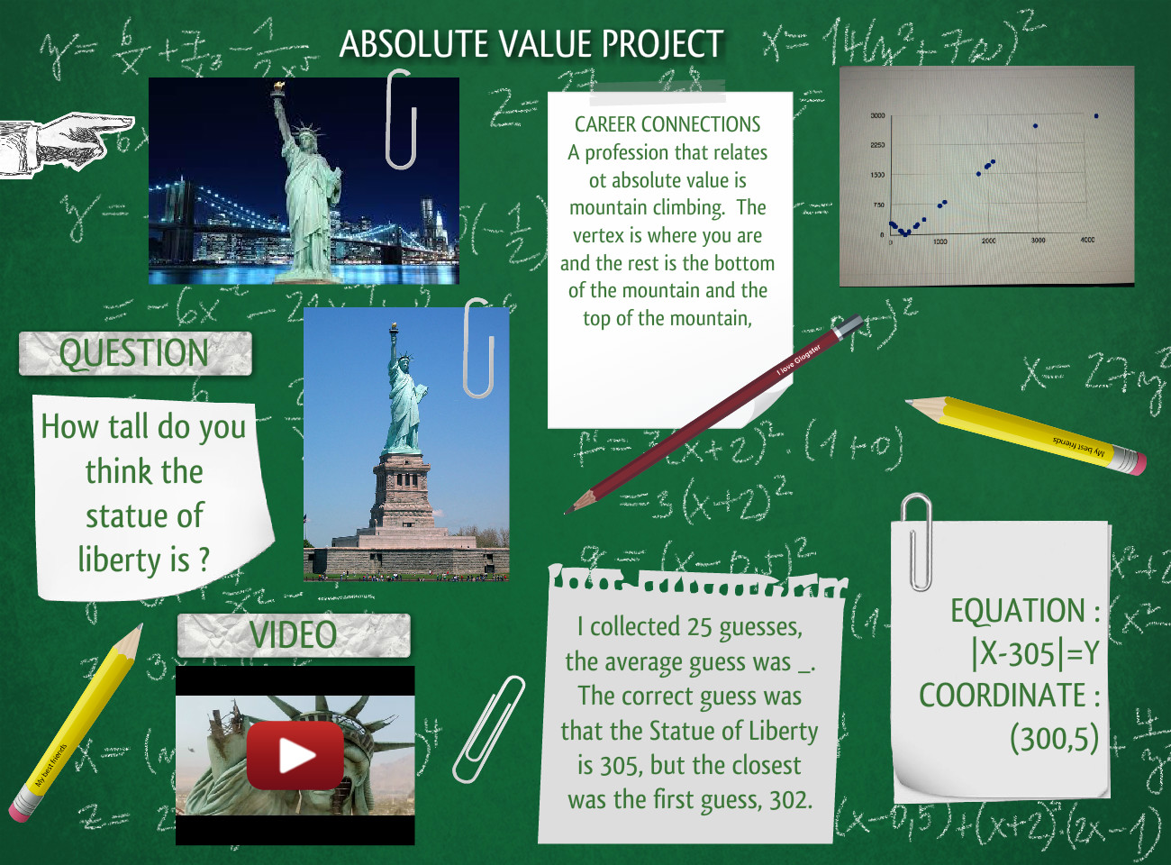Absolute Value Project