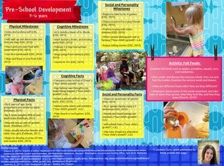 Preschool Development