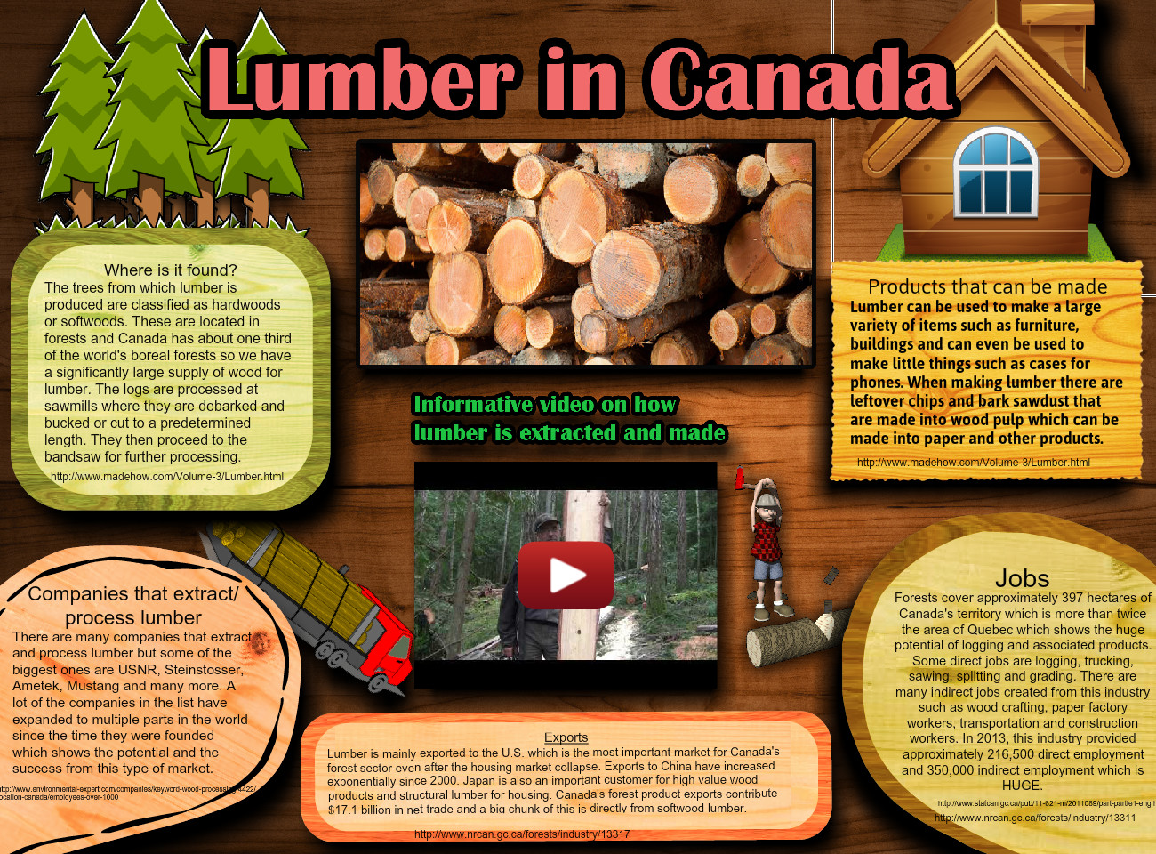 LUMBER IN CANADA
