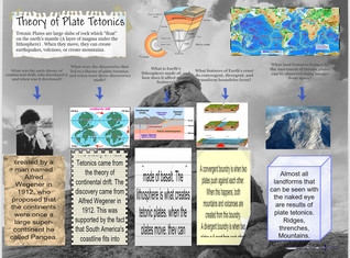 Theory of Plate Tetonics