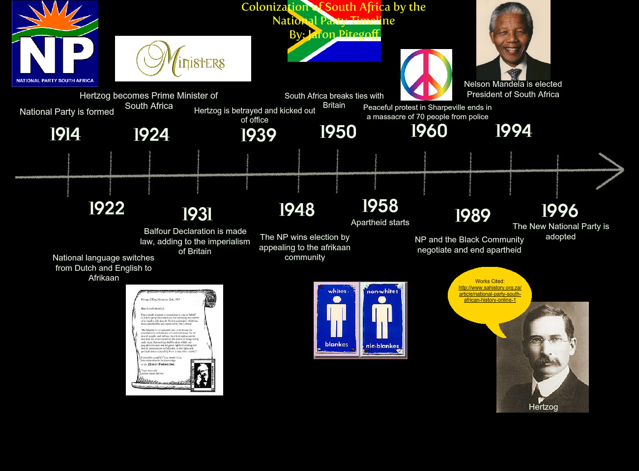 Colonization of south africa by national party timeline text colonization of south africa by national party timeline publicscrutiny Images