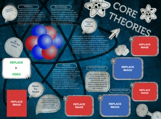 Core Theories