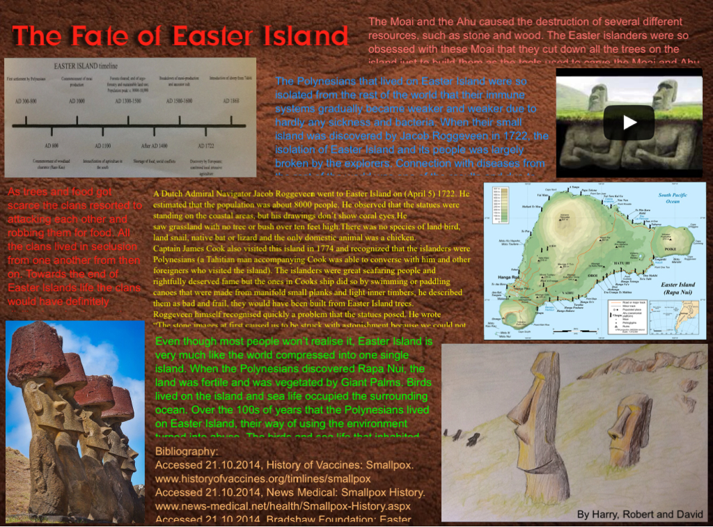 The Fate Of Easter Island