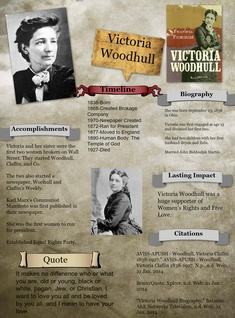 Victoria Woodhull