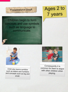 Preoperational ages 2 to 7 years old