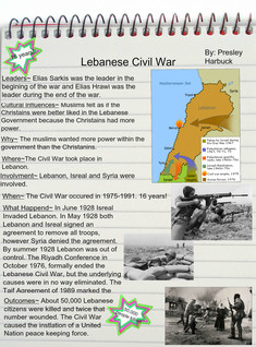 Lebanese Civil War