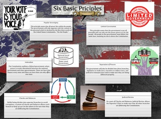 Six Basic Principles