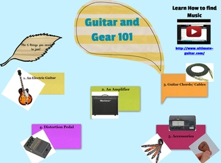 Guitar and Gear 101