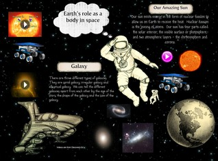 Earth's Role As A Body In Space