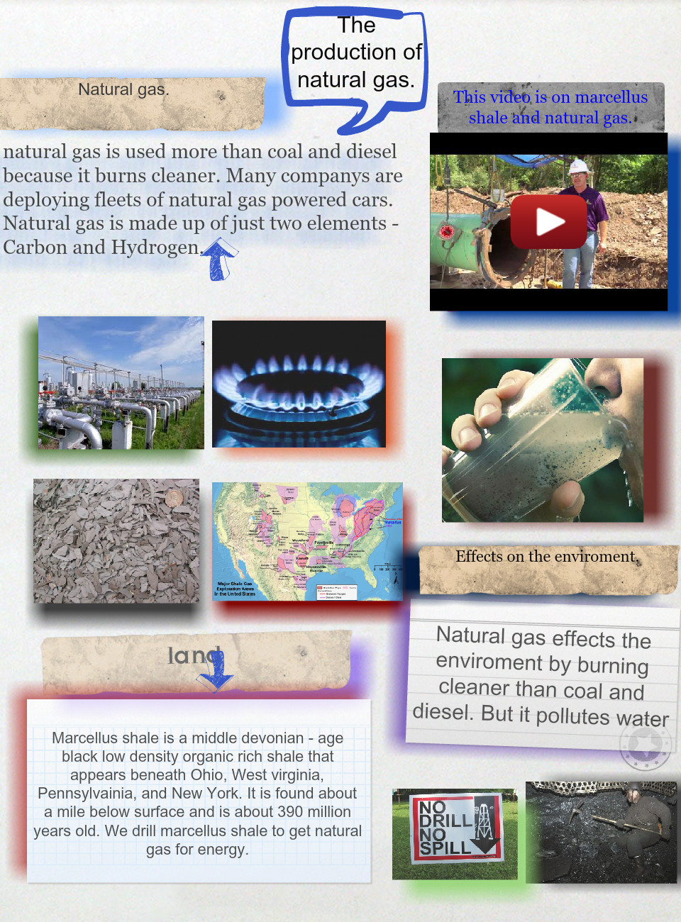 The Production of Natural Gas.