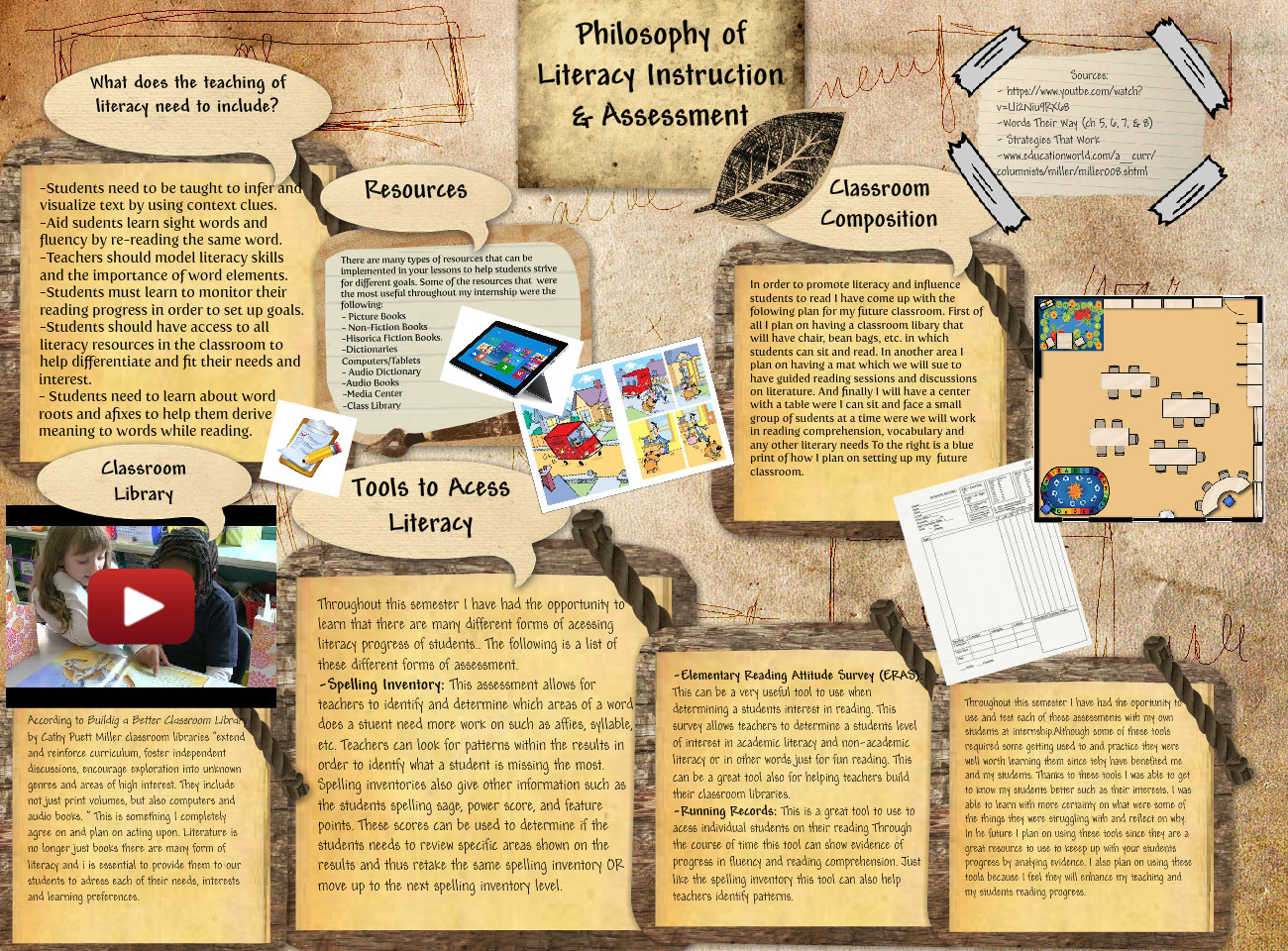 Philosophy of Literacy Instruction And Assessment