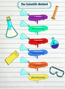 BriannaToppe.glogster.assignment's thumbnail