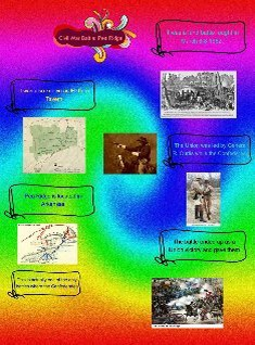 Civil War Battle: Pea Ridge