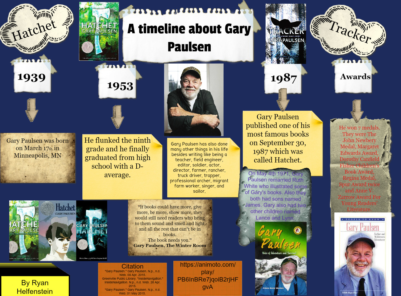 A Timeline About Gary Paulsen