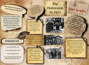 The Holocaust in 1935's thumbnail