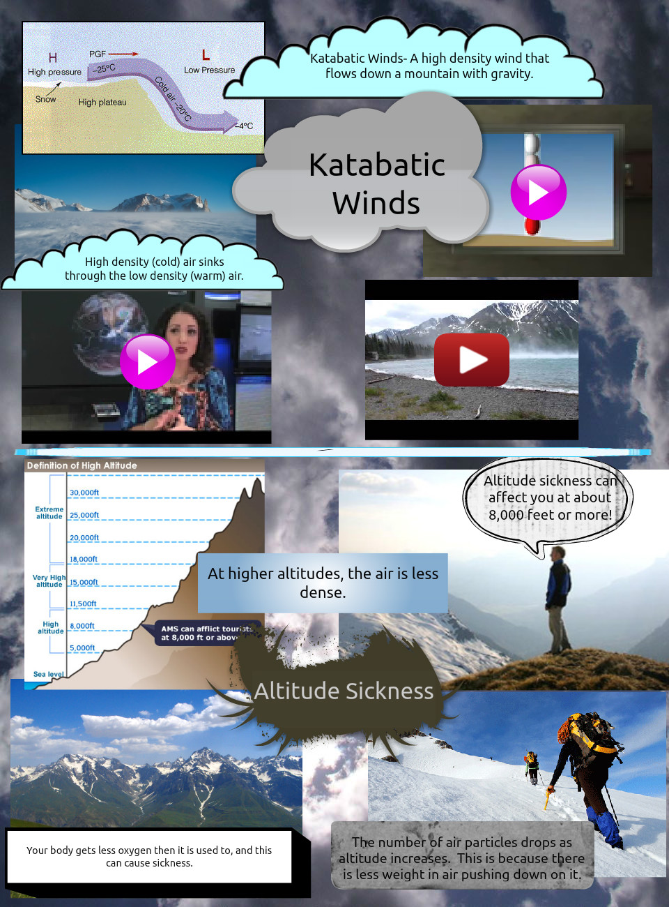 Katabatic Winds/Altitude Sickness