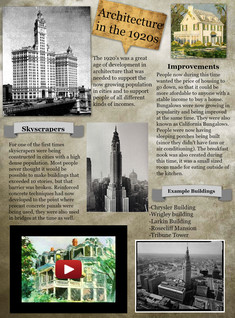 Architecture in the 1920's