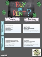 Renting vs. Buying's thumbnail