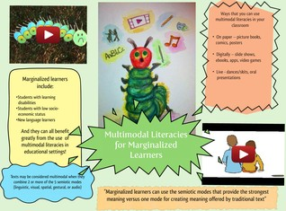Multimodal Literacies