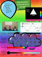 Properties of Energy – Electro-magnetic Spectrum's thumbnail