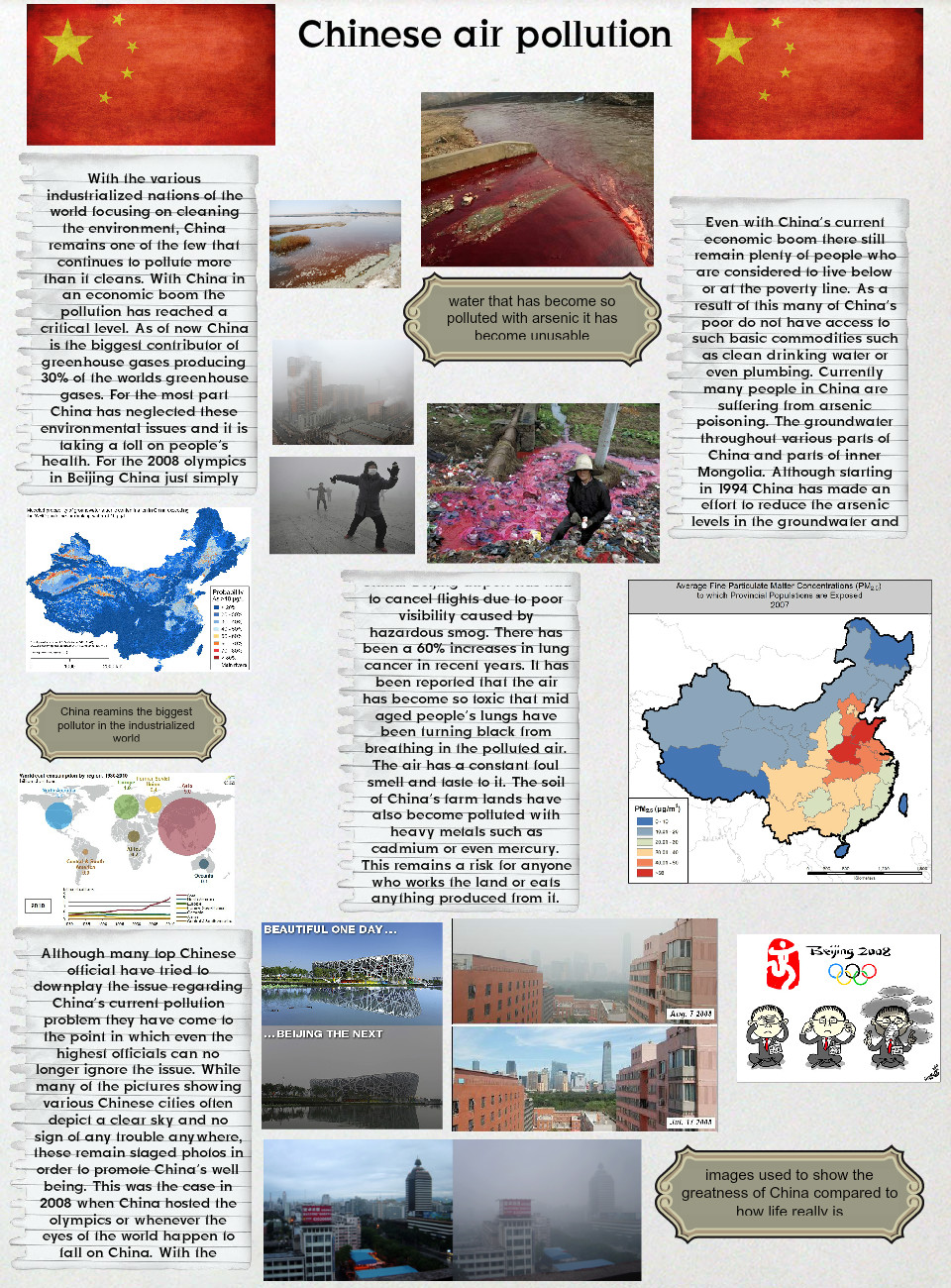 China's pollution