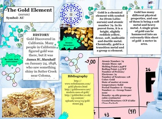 The Gold element